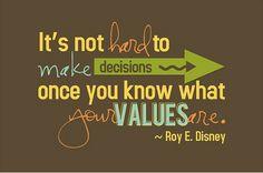 Wise words from Walt Disney