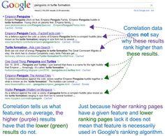 #SEO: 2013 #SearchEngine Ranking Factors http://moz.com/blog/ranking-factors-2013