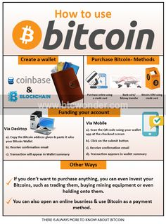 Wondering how you can use Bitcoins?