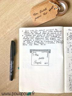 15 pages pour un bullet journal pro Bullet Journal Professionnel, Bujo, Map, Journal Inspiration, Journal Ideas, Bullets, Bullet Journal, Caro Diario, Speech Language Therapy