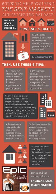 The Best Real Estate Investment Markets: Where to Invest to Escape the Rat Race | Epic Real Estate Investing #Podcast #Infographic Rental Property