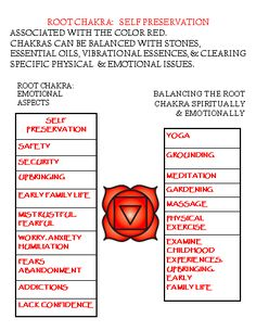 Root chakra meanings, associations  keeping the Subtle Body in balance. #RootChakra #chakras