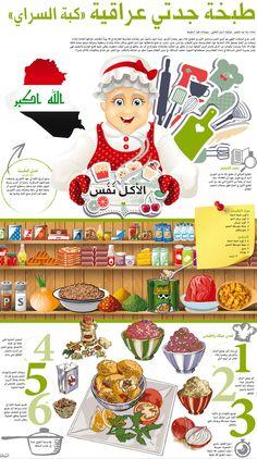 http://www.emaratyah.ae/7973.html طبخة جدتي عراقية (كبة السراي)