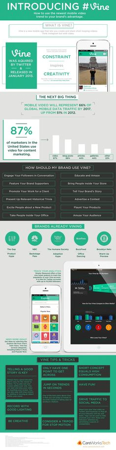 Is Vine On Twitter The Next Big Thing And How Can Brands Best Use It? #Vine #infographic
