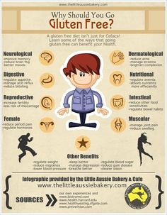 Why you go #Gluten free. Try it for a month and you will feel amazing!!!!!