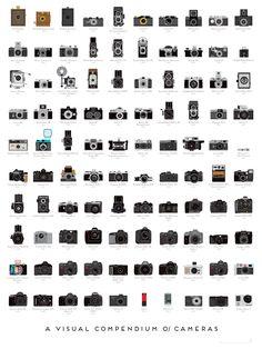 Pop Chart Lab — A Visual Compendium of Cameras Poster! illustration A Visual Compendium of Cameras Old Cameras, Vintage Cameras, Antique Cameras, Nikon Cameras, Dslr Photography Tips, Film Photography, Pregnancy Photography, Landscape Photography, Photography Backdrops