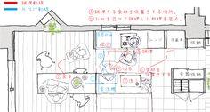 キッチン動線計画 Jaba, Home Deco, Home Kitchens, Floor Plans, How To Plan, Architecture, Design, Arquitetura