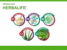 Entrenamiento Módulo de Producto Herbalife