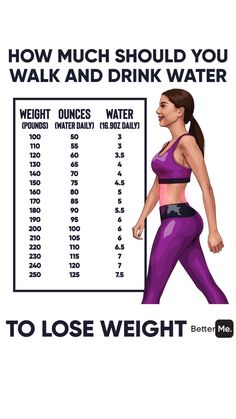 You need only 4 weeks to become slimmer! Easy workout to change the body in 1 month! It could help you to get rid of problem zones and prepare the body to summer! Try and enjoy the results! Weight Loss Challenge, Weight Loss Transformation, Weight Loss Tips, Weight Lifting, Home Exercise Program, Workout Programs, Loose Weight, How To Lose Weight Fast, Hiit