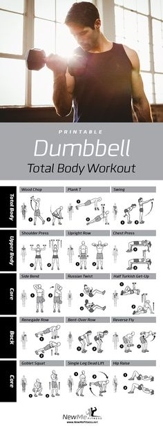 Dumbbell workout for all your major muscle groups Build your dream body! is part of Workout - Fitness Workouts, Fitness Motivation, Yoga Fitness, At Home Workouts, Body Workouts, Fitness Diet, Weight Training, Weight Lifting, Workout Posters