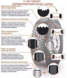 Car Alignment, Bip Bip, Kia Rio, Diy Car, Wheels And Tires, Car Parts, Motor Car, Cars And Motorcycles, Transportation