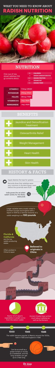 What you need to know about radish nutrition - Dr. Axe http://www.DrAxe.com #health #holistic #natural