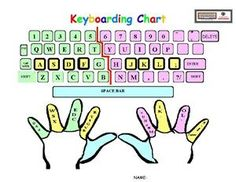 Colored Keyboard Example- printable