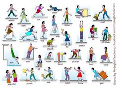 verbs of movement