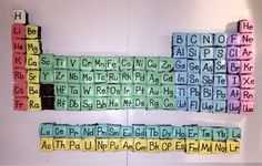 Periodic Table of Elements cake