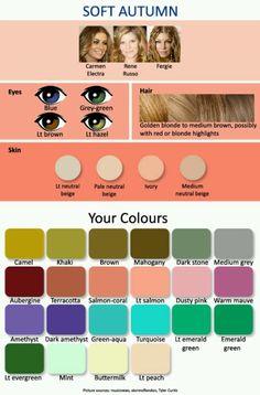 The best colours for autumn type person...warm color palette