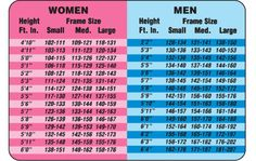 Weight Chart For Women Over   Reply  Healthy Weight Charts