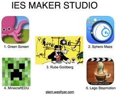 Fantastic STEM Curriculum Maker Studio Resources from Wes Freyer: http://stem.wesfryer.com/home/maker-studio
