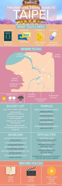 The Essential Travel Guide to Taipei (Infographic)|Pinterest: theculturetrip