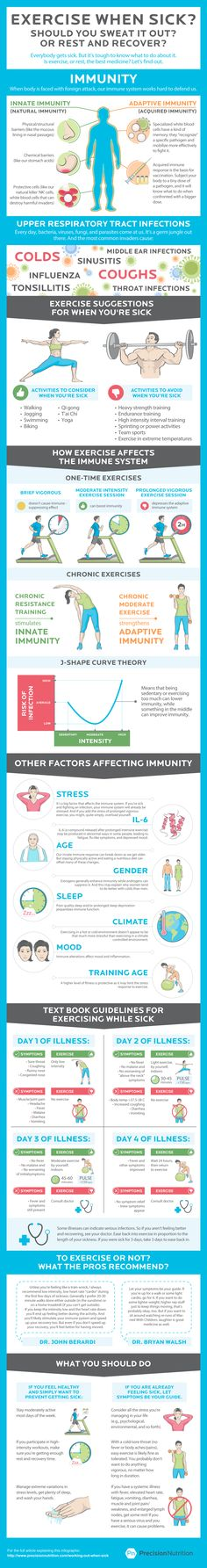 precision nutrition exercise when sick image Should you exercise when sick? [Infographic] How to make working out work for your immunity. Make sure to check out our fitness tips, nutrition info and more at http://www.getyourfittogether.org/
