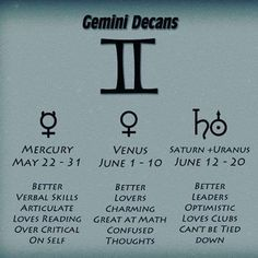 Gemini Decans - features of Zodiac Sign depending on date of birth. The impact on the destiny and character - first, second and third phase of the Sun cycle. Gemini Zodiac Tattoos, Gemini Quotes, Zodiac Signs Gemini, Gemini Facts, Zodiac Star Signs, Astrology Zodiac, 12 Zodiac, Virgo, June Gemini