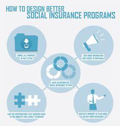 How to fix broken social insurance programs