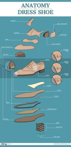 Anatomy of a Dress Shoe Perfect Article Sock Shoes, Shoe Boots, Shoe Sketches, Shoe Pattern, How To Make Shoes, Leather Projects, Men Style Tips, Modern Man, Leather Working