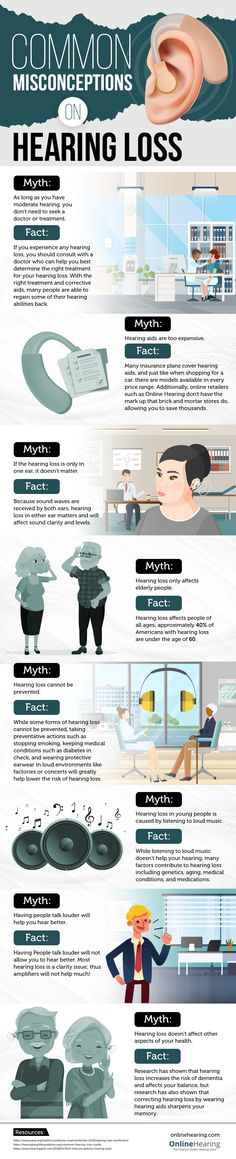 8 Common Myths Surrounding Hearing Loss! Common Myths, Hearing Aids, Data Visualization, Medical Conditions, Health Problems, At Home Workouts, Health Tips, Facts, Social Media
