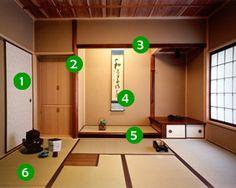 1 Sadouguchi (Host's entrance)  2 Tokobashira (Supporting pilar)  3 Otoshigake (Tokonoma Lintel)  4 Kakejiku (Hanging scroll)  5 Tokogamachi (Tokonoma bottom beam)  6 Temaeza (Tea master's tea mat)