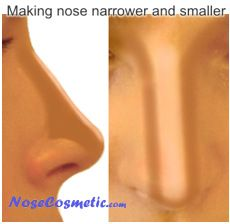 "Pinner said: ""I've tried this tip with my limited makeup supplies and it did make a difference in the pictures that I took. I guess it is all about shading. Two thumbs up! ""She ""nose"" what she's talking about!"" --How to slenderize nose with makeup tutorial"