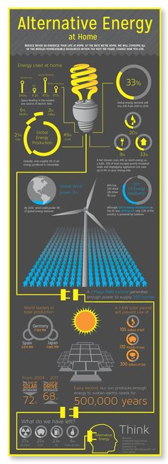 Nice Solar energy 2017: Alternative Energy Infographic  Www.viridian.com/sungolde                       ... Alternative Energy Reviews Check more at http://solarelectricsystem.top/blog/reviews/solar-energy-2017-alternative-energy-infographic-www-viridian-comsungolde-alternative-energy-reviews/