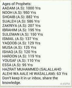 Prophets of Allah