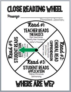 103 best Close Reading Strategies images on Pinterest