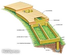 How To Urban Garden A wooden walkway makes an attractive and inexpensive garden path, is simpler and less backbreaking to make than a stone or concrete path, and works well in sloping or wet areas. - Create a boardwalk in your back yard Patio Diy, Backyard Patio, Tropical Backyard Landscaping, Garden Steps, Garden Paths, Diy Garden, Backyard Projects, Outdoor Projects, Backyard Ideas