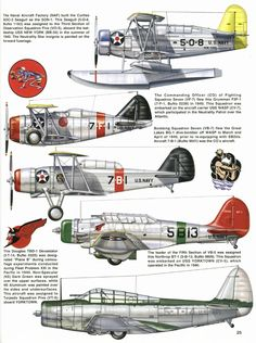 US Navy Aircraft Camouflage and Markings Us Navy Aircraft, Ww2 Aircraft, Military Aircraft, Heroes And Generals, Navy Carriers, Old Planes, Aircraft Painting, Model Airplanes, Fighter Jets
