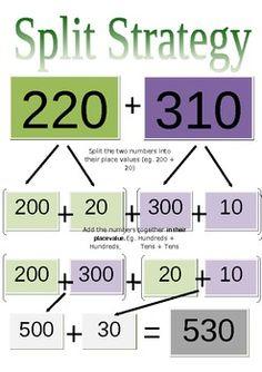 Split Strategy Cards for 2-3 Digit Addition -  Facile flexible strategy