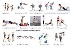 Plyometrics - optimal training for runners.