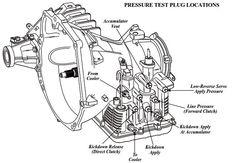 manual transmission service near me
