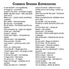 Learn Spanish & Common expressions in Spanish Spanish Help, Spanish Notes, Learning Spanish For Kids, Learn To Speak Spanish, Spanish Basics, Spanish English, Spanish Language Learning, Learn A New Language, Spanish Lessons