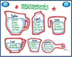 """Get out the scale. Find the measuring cups and spoons. For 1 week, measure or weigh out your food until you are able to """"eyeball"""" a proper portion size. We are so used to """"supersized"""" portions in America than many of us have no idea what a serving should look like."""
