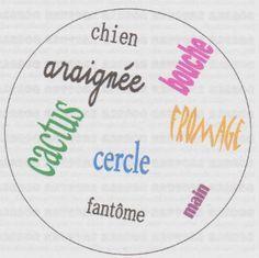 Dobble de lecture (devenu oeil de l'aigle) – jeu à imprimer ICI Domaine : français lecture Compétences : déchiffrage rapide des mots Proposé par : jeuxdecole
