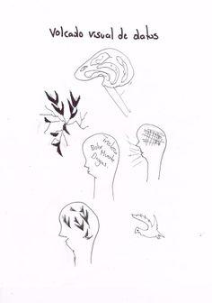 variaciones en los vocablos visuales