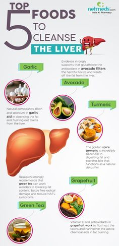 Fatty Liver: 5 Incredible Foods To Heal Fatty Liver-Infographic