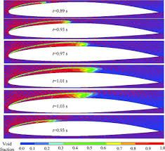 Image result for hydrofoil cross section view