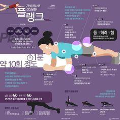 1분 다이어트, 전신운동 플랭크 [인포그래픽] #Plank / #Infographic ⓒ 비주얼다이브 무단 복사·전재·재배포 금지