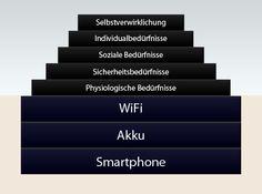 Die neue Bedürfnispyramide