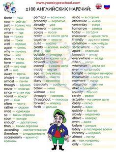adverbs in english- nareshia Russian Language Lessons, Russian Lessons, Russian Language Learning, Language Study, English Lessons, English Time, Learn English Words, English Phrases, English Writing