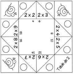 Jeux les tables de multiplication de 2 9 tables et for Jeu table de multiplication en ligne