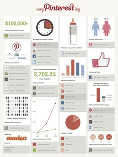 It's an infographic about Pinterest - what's not to love
