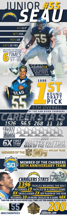 BOLTSGRAPHIC  Junior Seau s Decorated Career 4b66802af